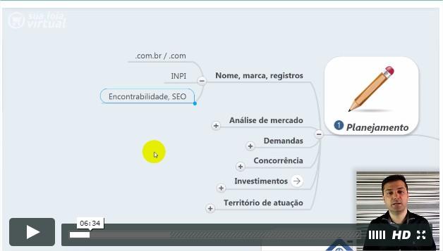 Vídeo-aula Grátis — Curso de E-commerce